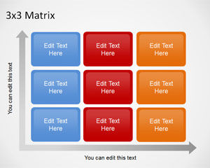 3×3 Matrix Template for PowerPoint