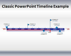 Classic PowerPoint Timeline Template