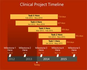 Progetto Clinical PowerPoint Timeline