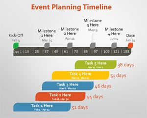 Event Planning PowerPoint Timeline