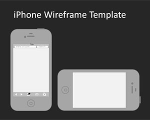 Template iPhone Wireframe PowerPoint