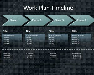 Template plano de trabalho Timeline PowerPoint
