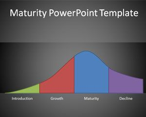 Maturity PowerPoint Template
