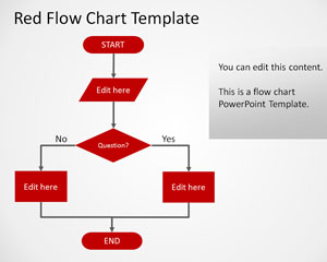 Template Red Flowchart PowerPoint Simple