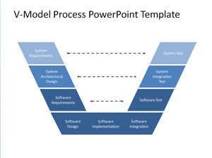 Process Template PowerPoint livre V-Model