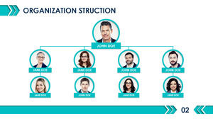 Organization chart PPT template with avatar company